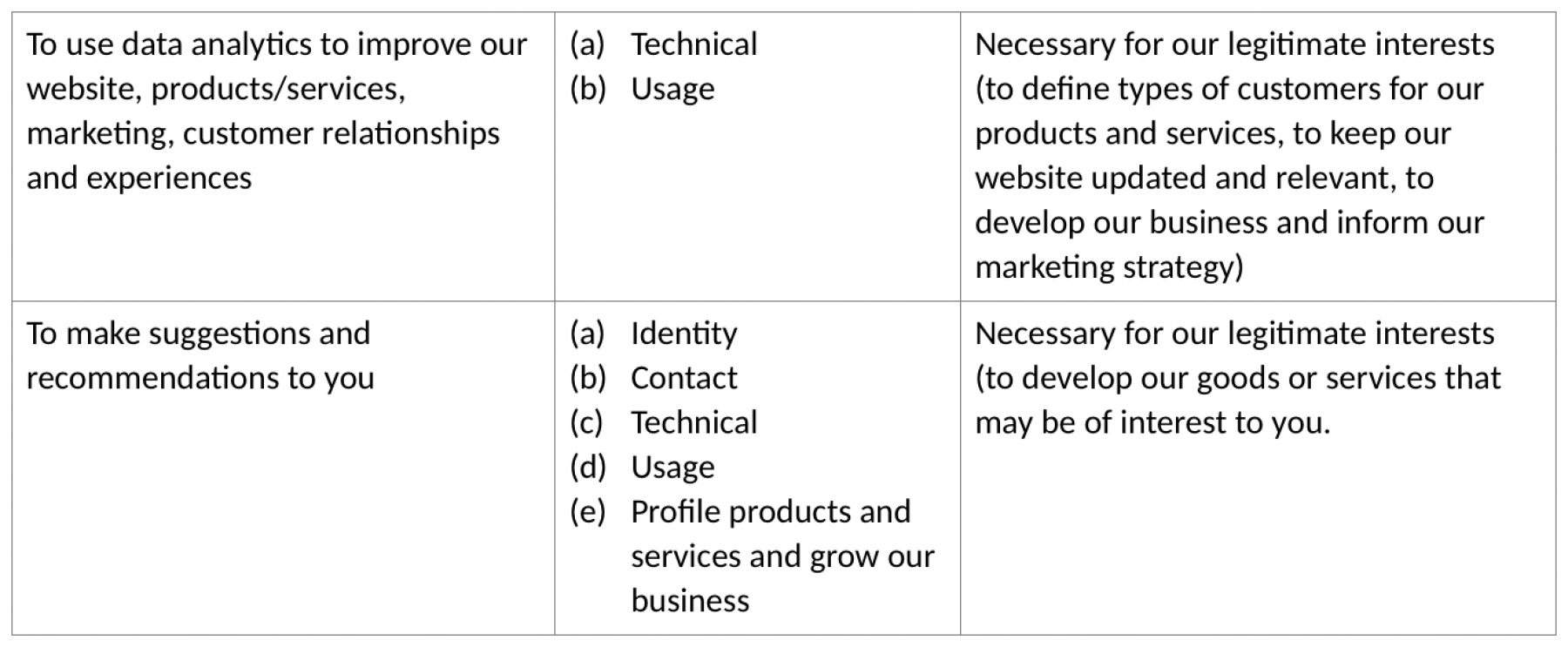 MSE Privacy Policy Table Image 2