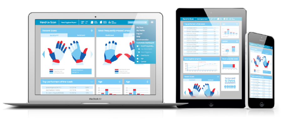Hand in scan reporting software